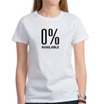 0% Available Women's T-Shirt